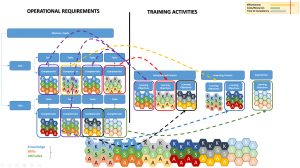 Training Management System – The Missing Link